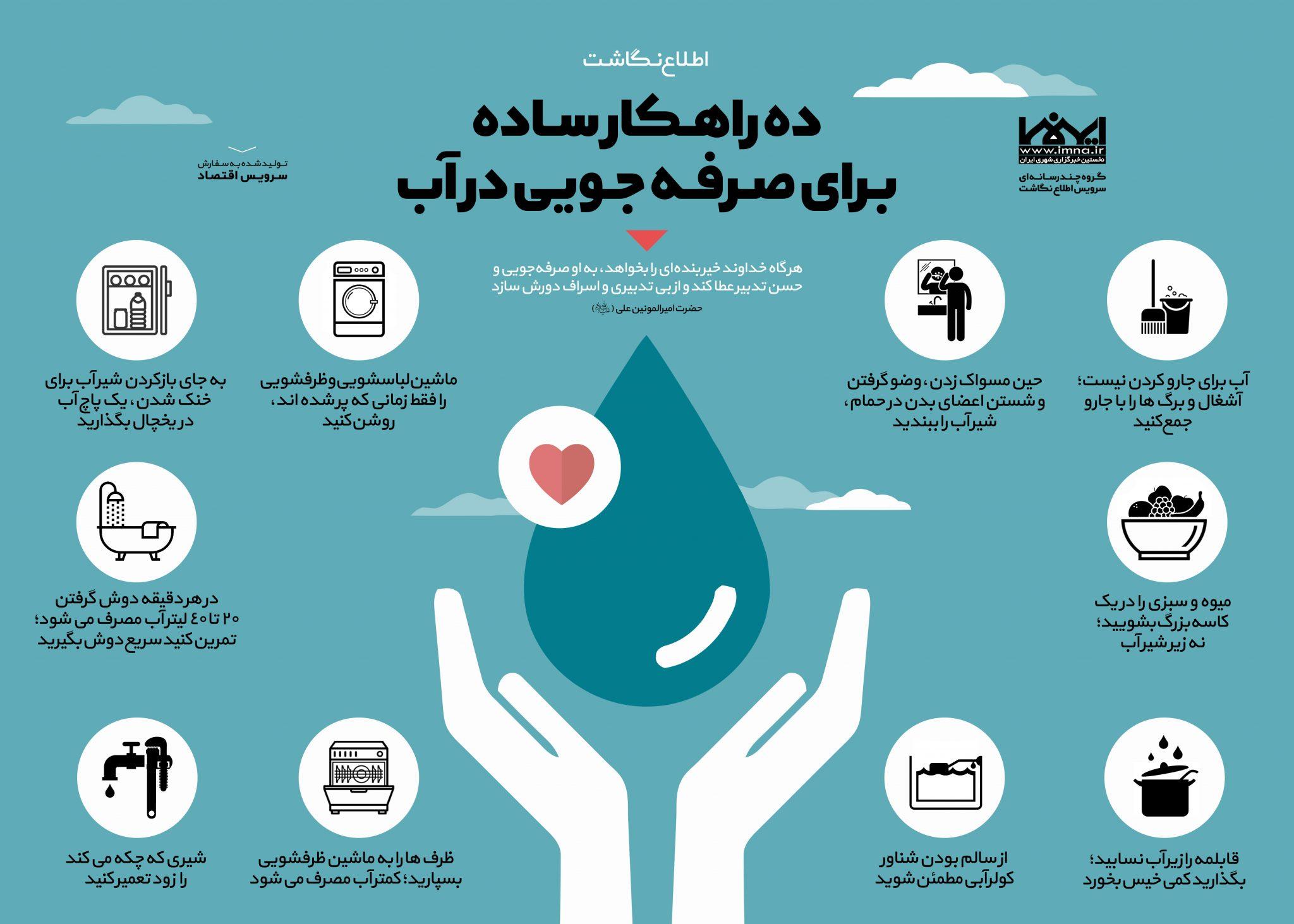 اینفوگرافیک ده راهکار ساده برای صرفه جویی در آب