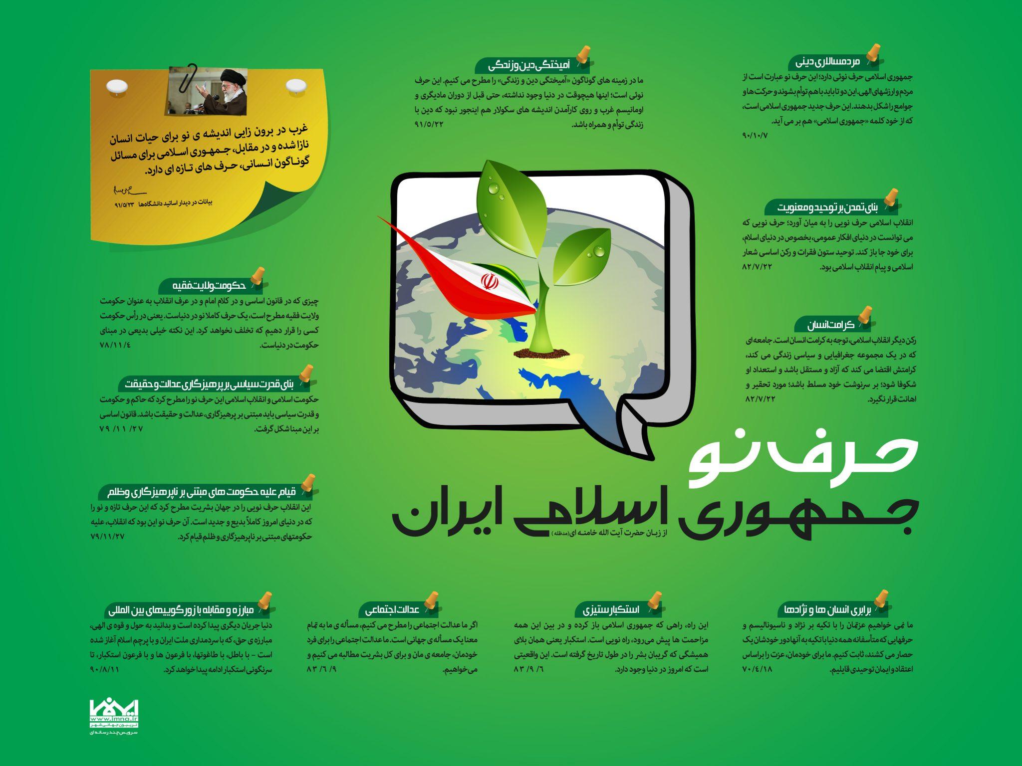 اینفوگرافیک حرف نو جمهوری اسلامی ایران