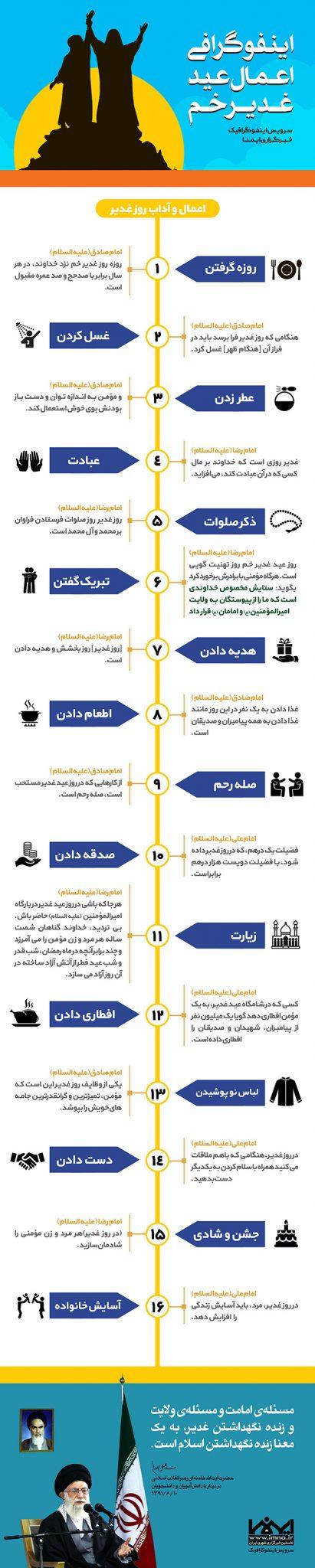 اینفوگرافیک اعمال عید غدیر