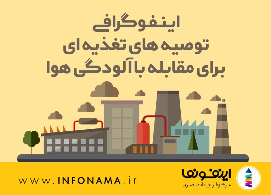پیش نمایش اینفوگرافیک توصیه های تغذیه ای برای مقابله با آلودگی هوا