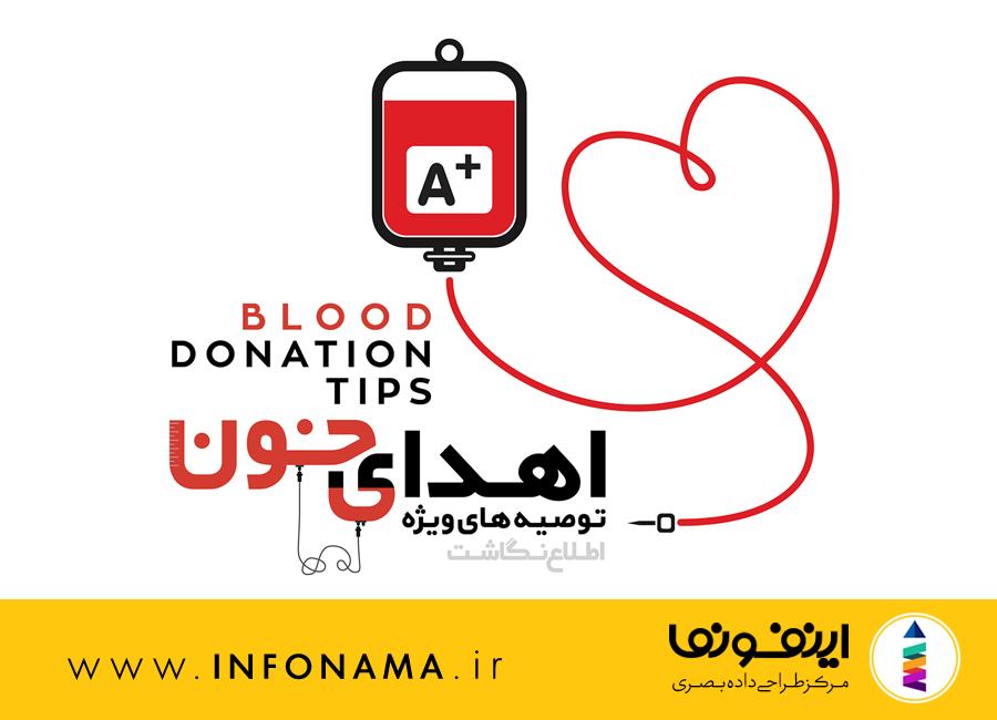 پیش نمایش اینفوگرافیک اهدای خون