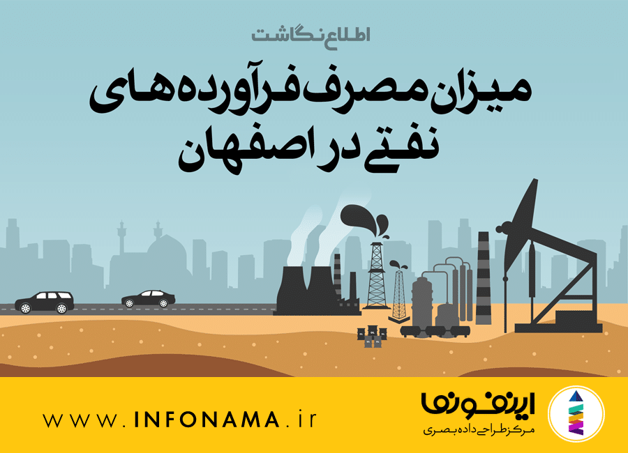 پیش نمایش اینفوگرافیک میزان مصرف فرآورده های نفتی در اصفهان