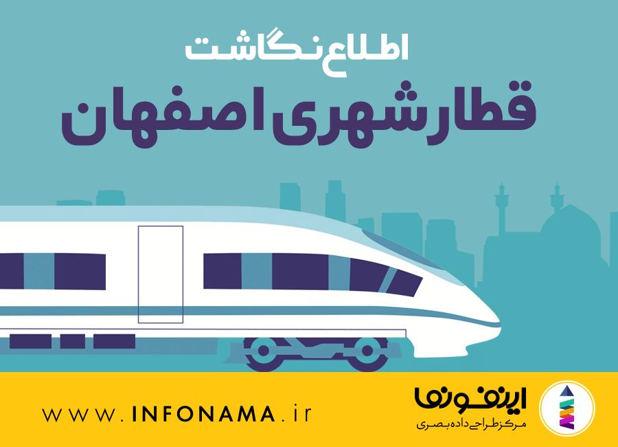 پیش نمایش اینفوگرافیک قطار شهری اصفهان
