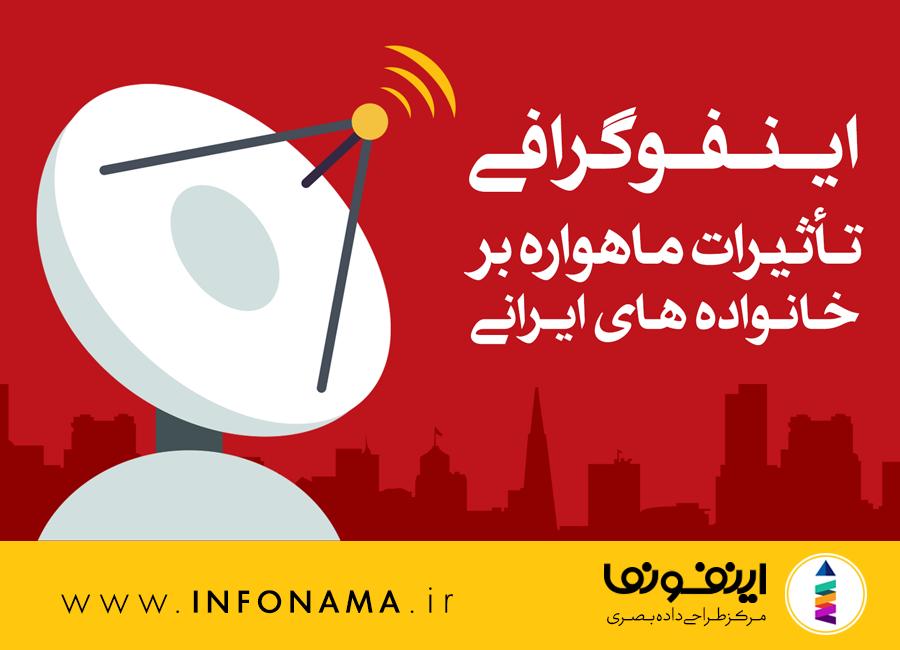 پیش نمایش اینفوگرافیک تاثیرات ماهواره بر خانواده های ایرانی