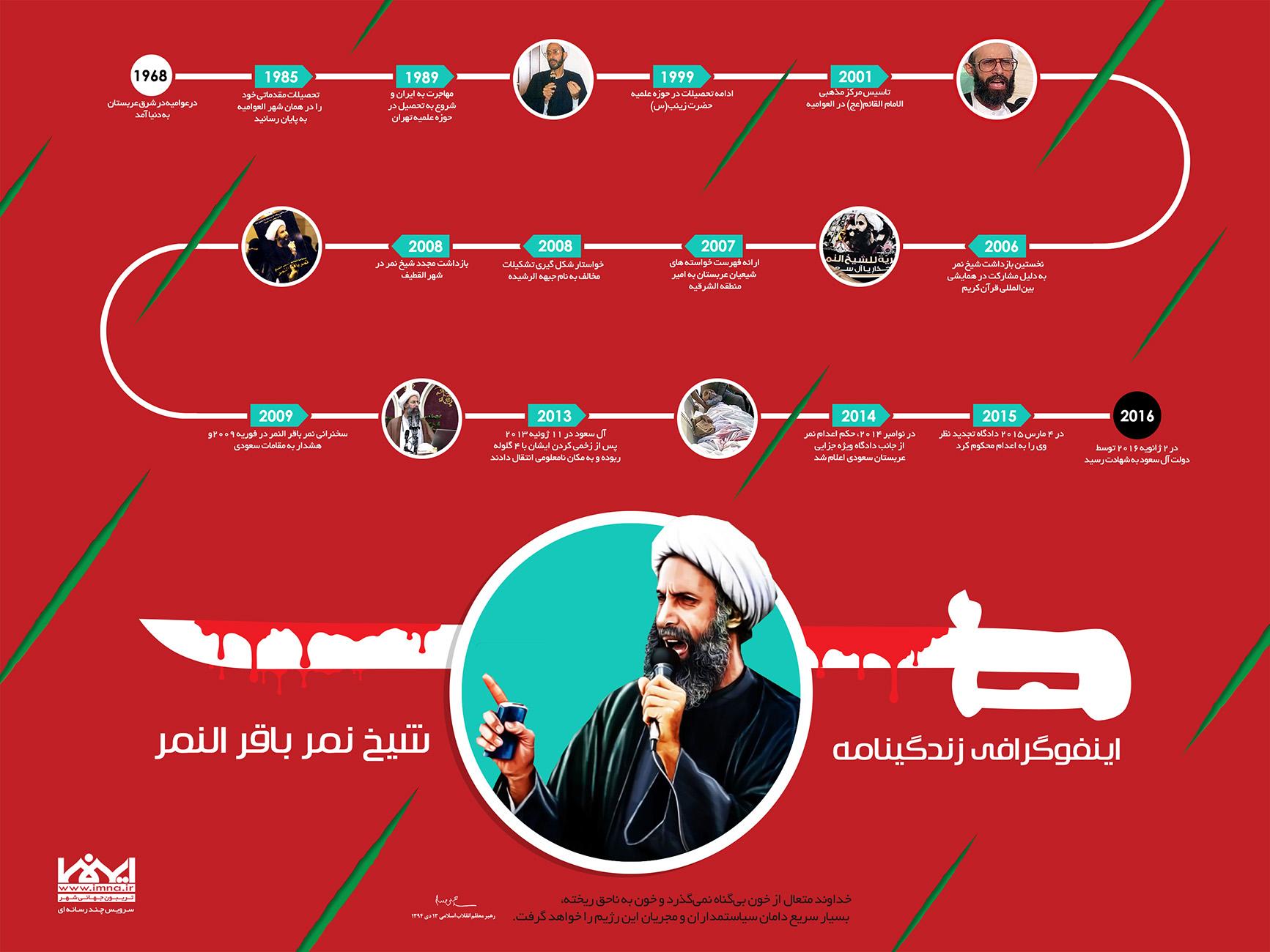 اینفوگرافیک شیخ نمر
