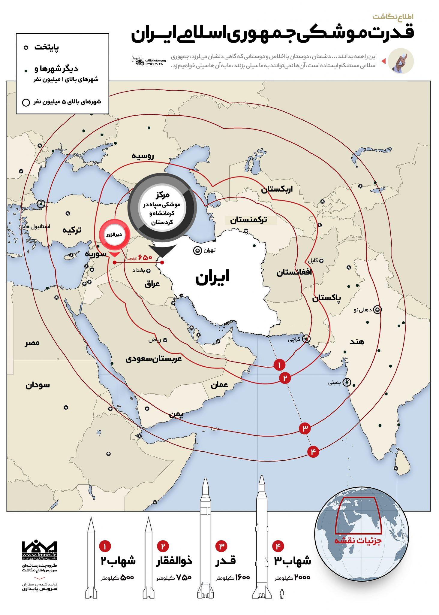 اینفوگرافیک قدرت موشکی جمهوری اسلامی ایران