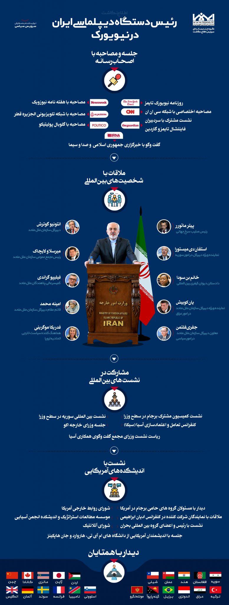 اینفوگرافیک رئیس دستگاه دیپلماسی ایران در نیویورک
