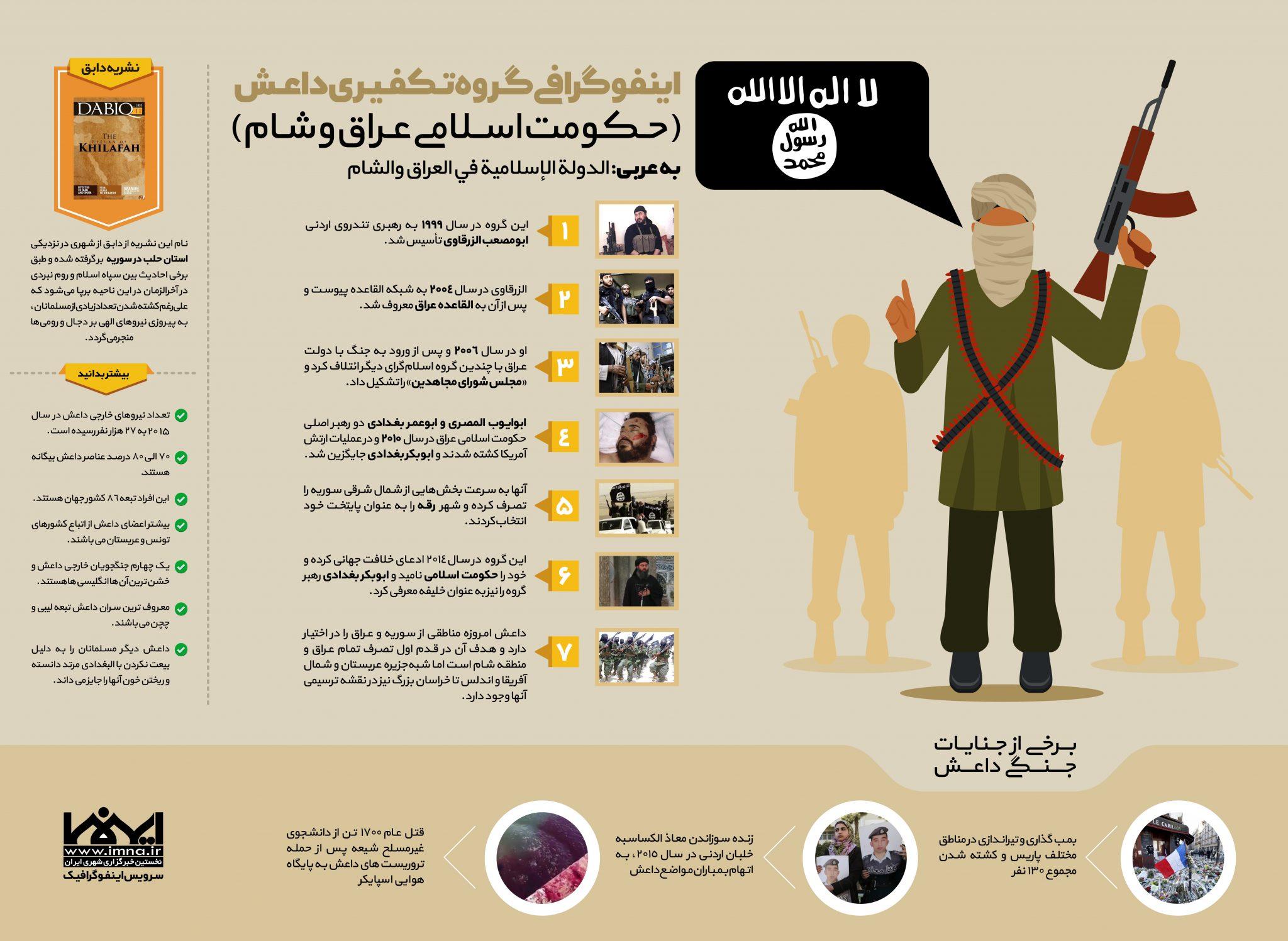 اینفوگرافیک گروه تکفیری داعش