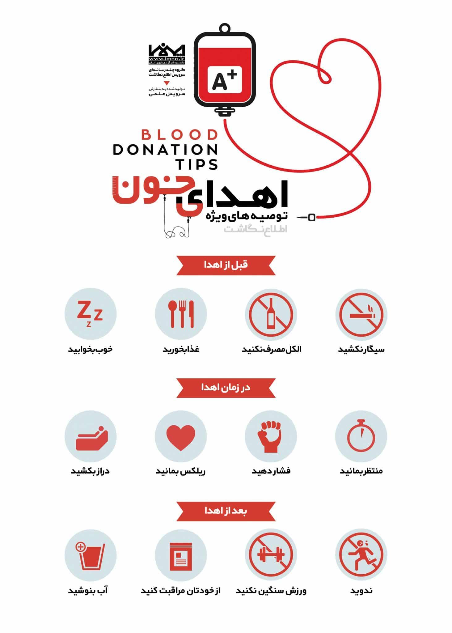 اینفوگرافیک اهدای خون