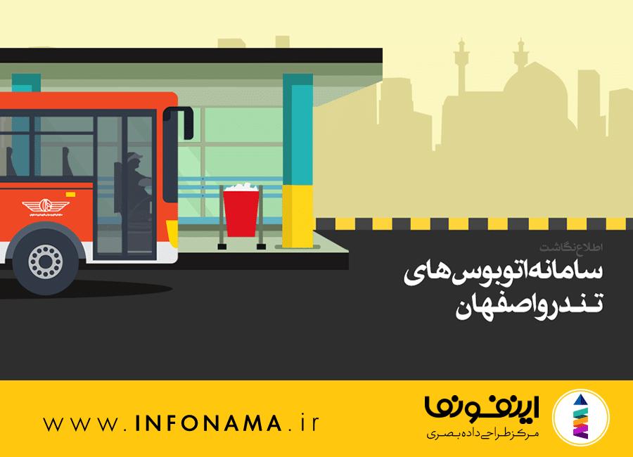 پیش نمایش سامانه اتوبوس های تندرو اصفهان