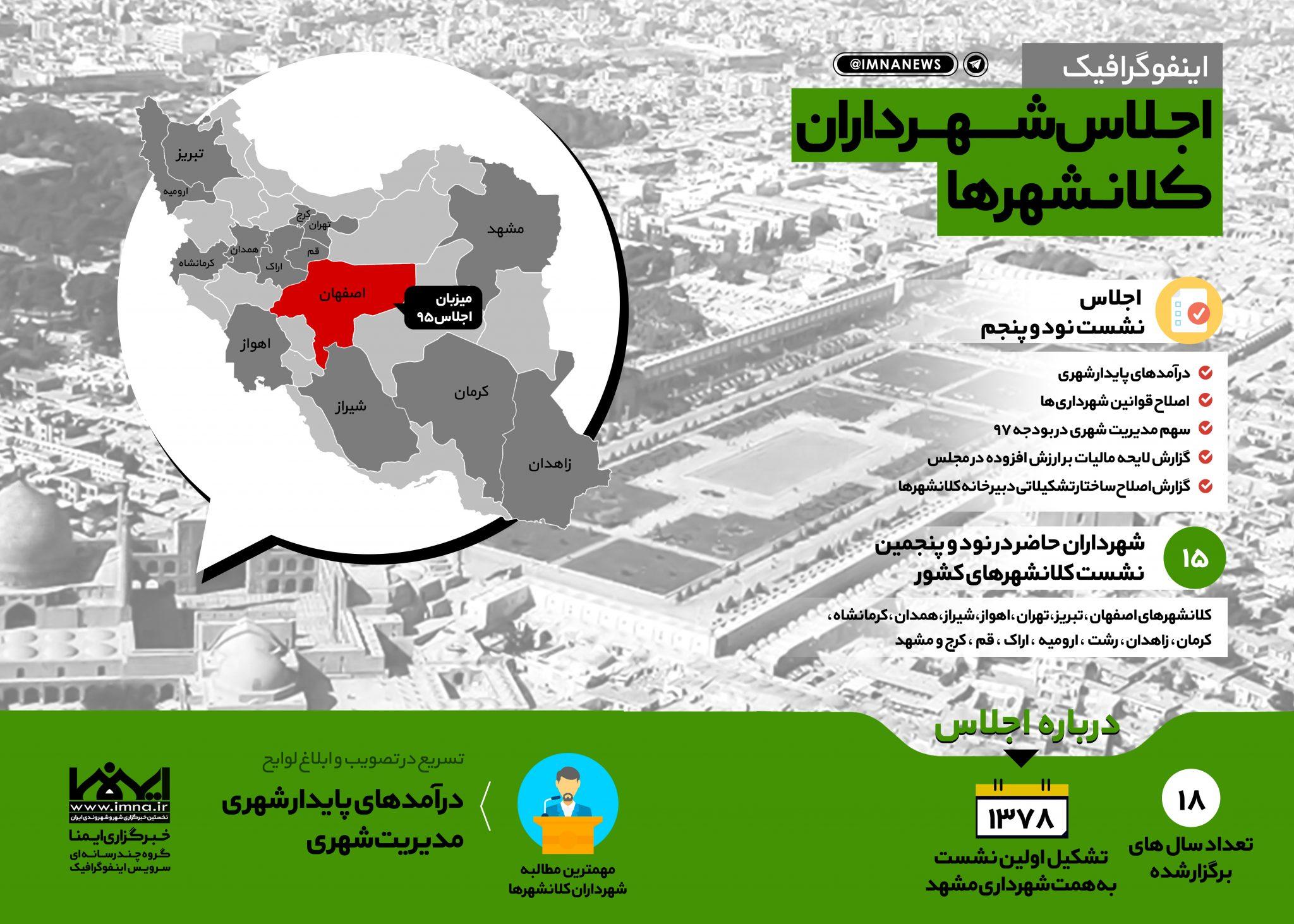 اینفوگرافیک اجلاس شهرداران کلانشهرها