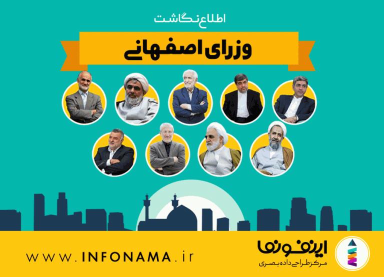پیش نمایش اینفوگرافیک وزرای اصفهانی
