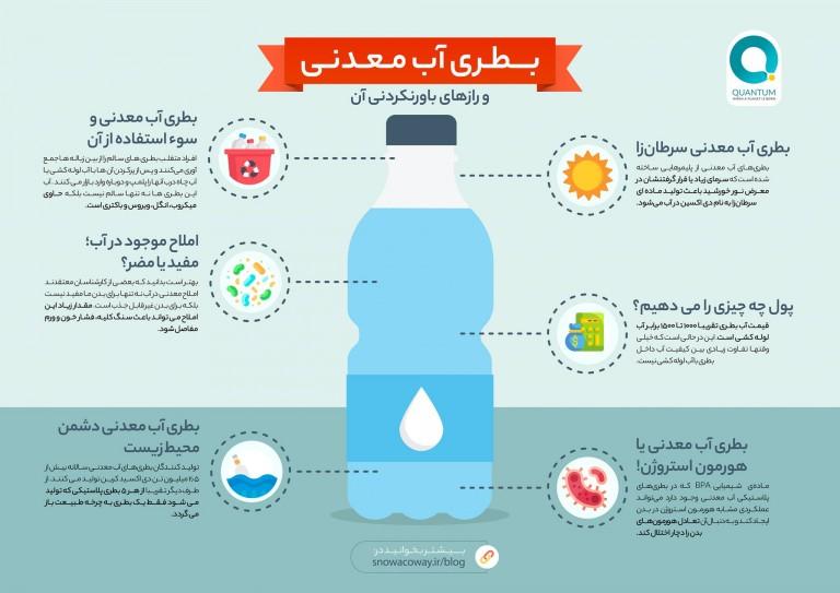 اینفوگرافیک بطری آب معدنی و رازهای باورنکردنی آن