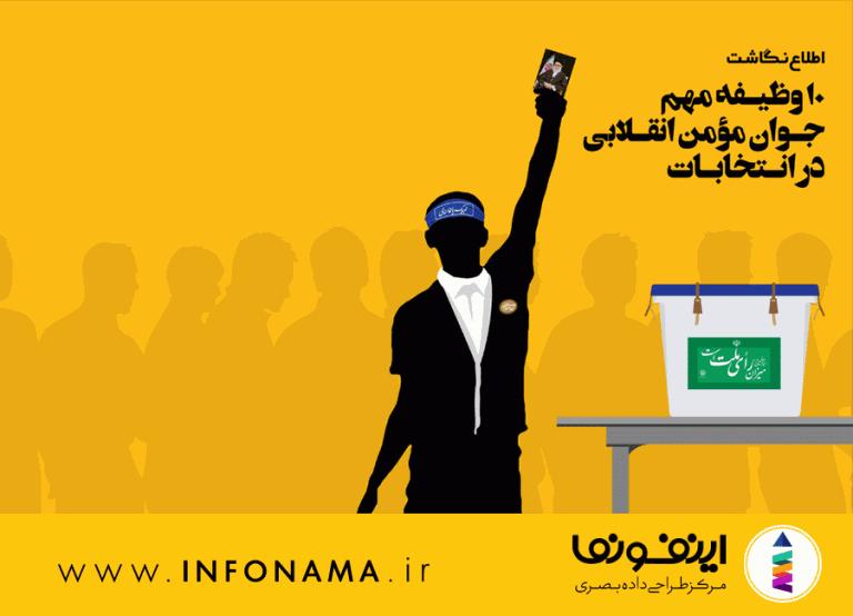 پیش نمایش اینفوگرافیک 10 وظیفه مهم جوان مومن انقلابی در انتخابات