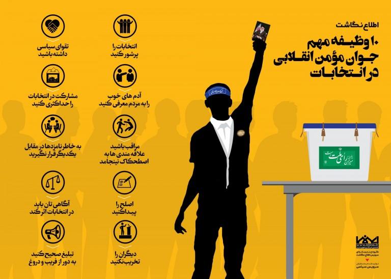 اینفوگرافیک ده وظیفه مهم جوان مومن انقلابی در انتخابات
