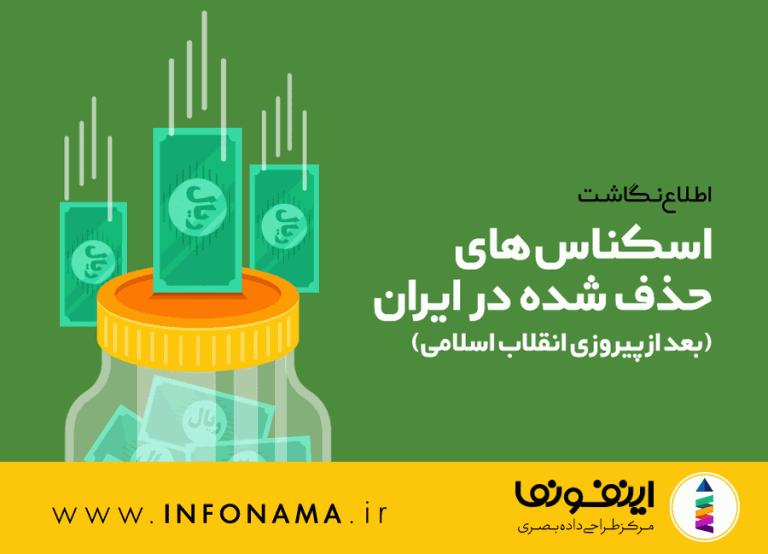پیش نمایش اینفوگرافیک اسکناس های حذف شده در ایران
