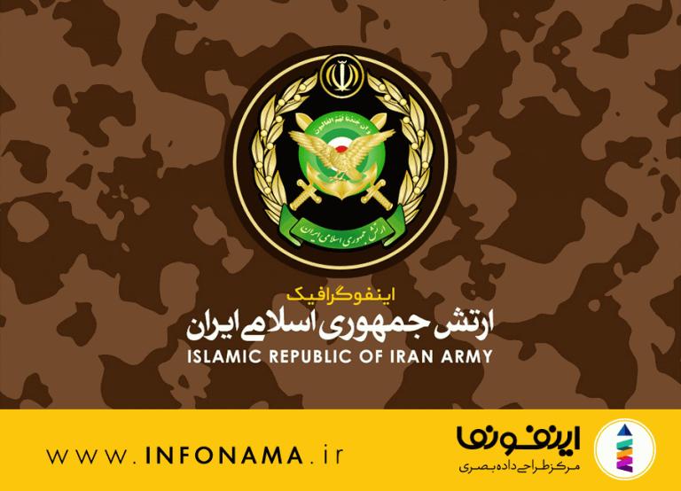 پیش نمایش اینفوگرافیک ارتش جمهوری اسلامی ایران