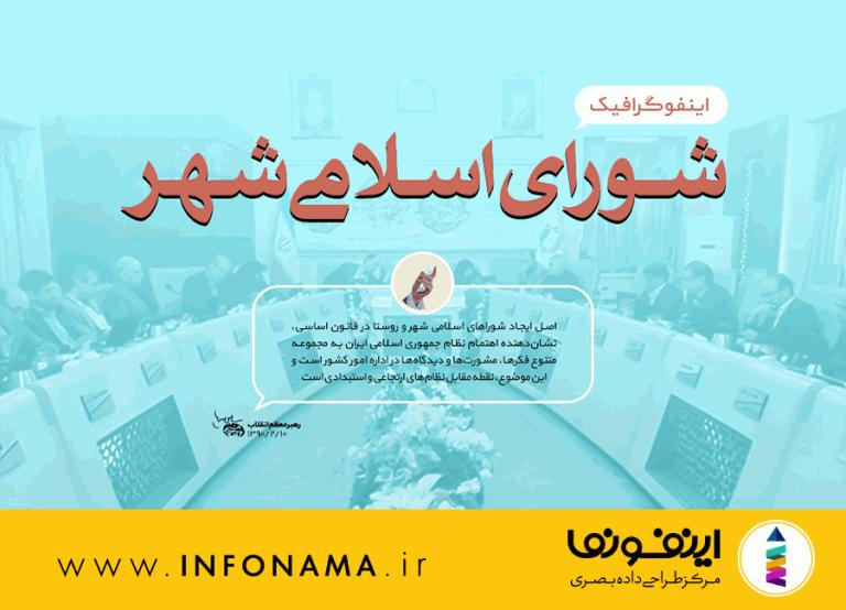 پیش نمایش اینفوگرافیک شورای اسلامی شهر