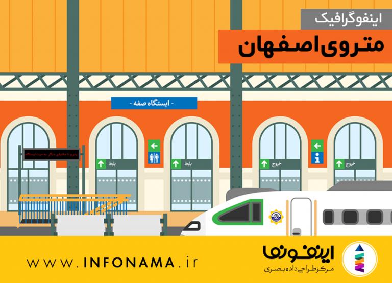 پیش نمایش اینفوگرافیک مترو اصفهان