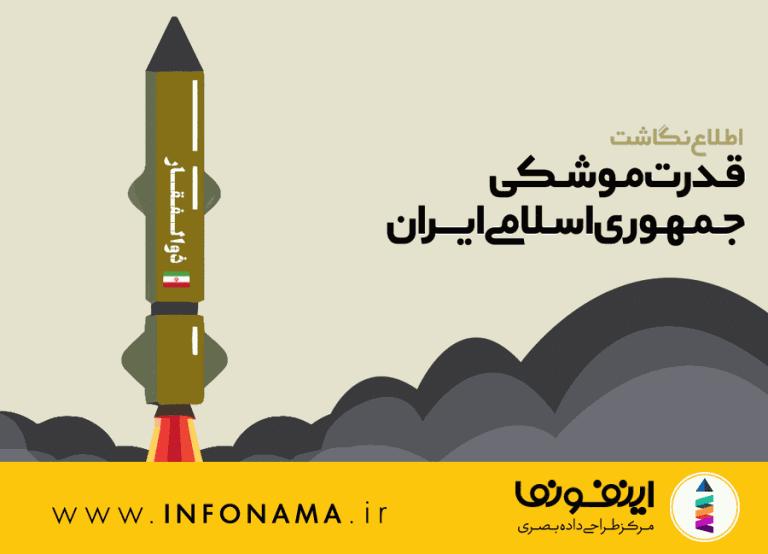 پیش نمایش اینفوگرافیک قدرت موشکی جمهوری اسلامی ایران
