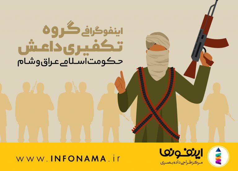 پیش نمایش اینفوگرافیک گروه داعش