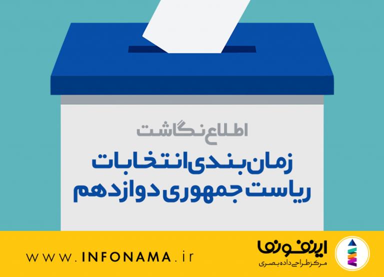 پیش نمایش اینفوگرافیک زمانبندی انتخابات ریاست جمهوری دوازدهم