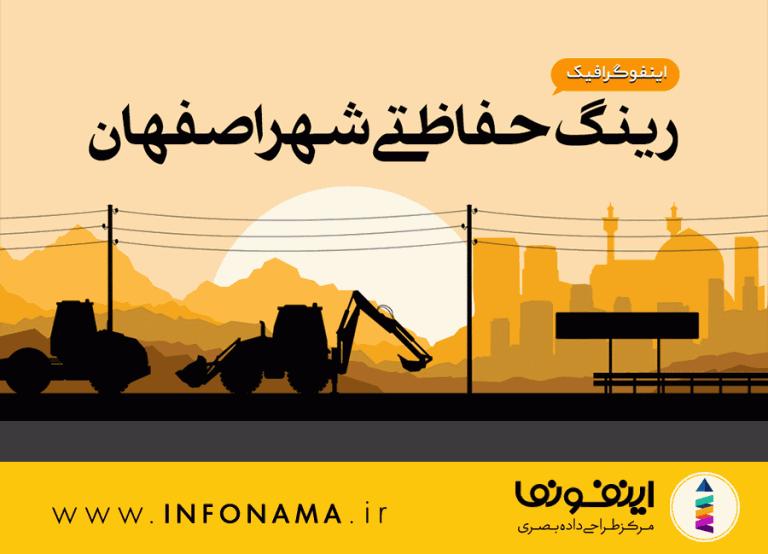 پیش نمایش اینفوگرافیک رینگ حفاظتی شهر اصفهان