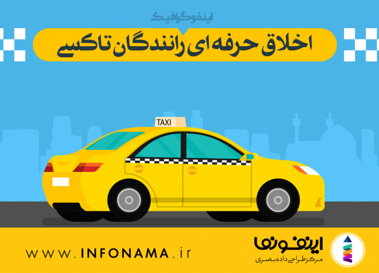 پیش نمایش اینفوگرافیک اخلاق حرفه ای رانندگان تاکسی
