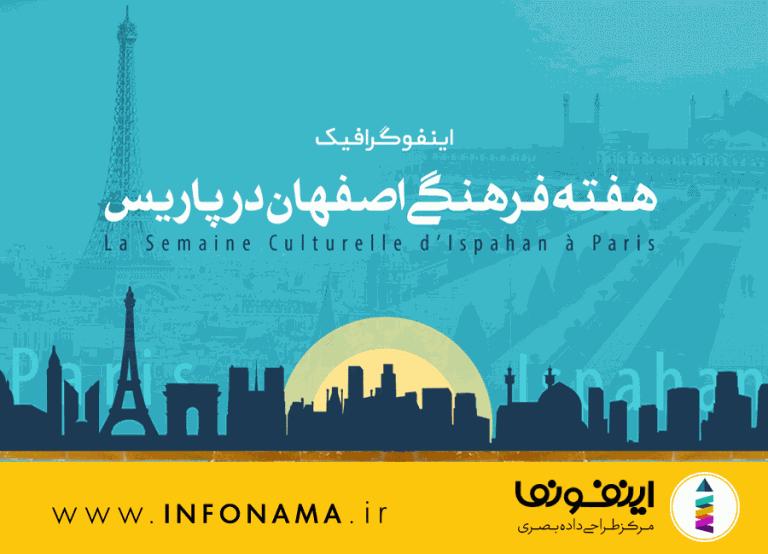 پیش نمایش اینفوگرافیک هفته فرهنگی اصفهان در پاریس