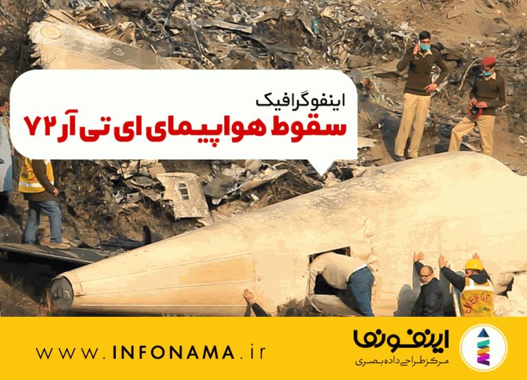 اینفوگرافیک سقوط هواپیمای ای تی آر 72