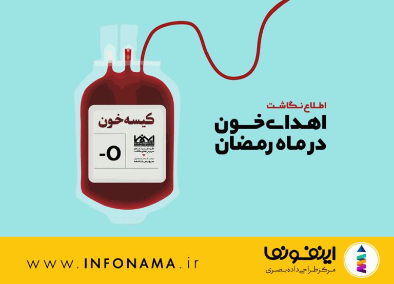 پیش نمایش اینفوگرافیک اهدای خون در ماه رمضان