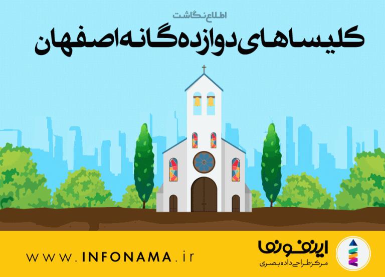 پیش نمایش اینفوگرافیک کلیساهای دوازده گانه اصفهان