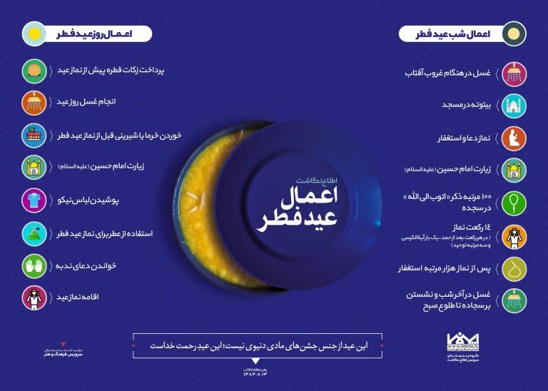 اینفوگرافیک اعمال عید فطر